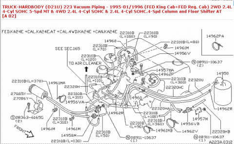 diagrama mangueras vacio del cuerpo de aceleracion nissan