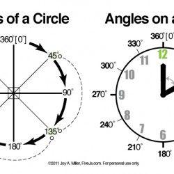 Free Math Worksheet Printables: Clocks, Graph Paper