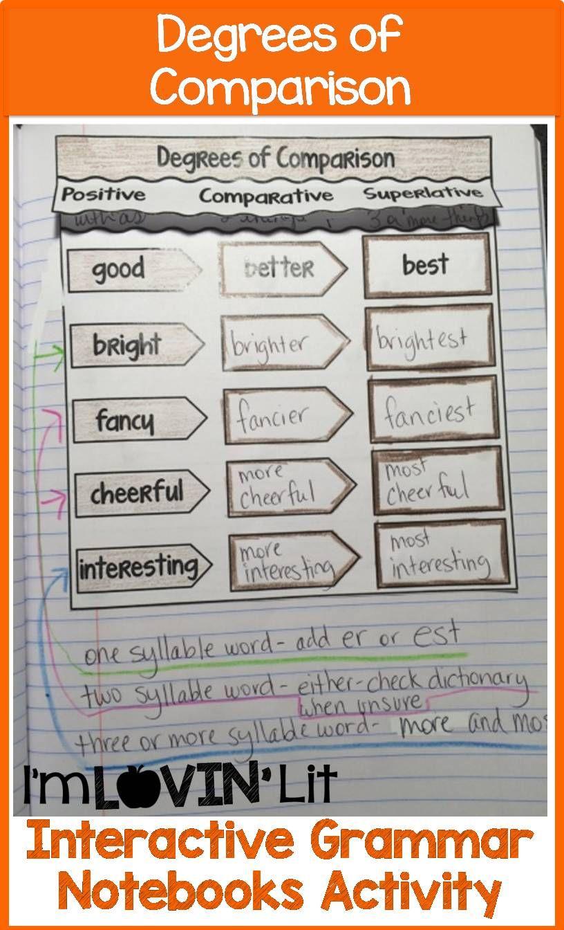 Degrees Of Comparison Interactive Notebook Activity Foldable Organizer Le Degrees Of Comparison Grammar Interactive Notebook Interactive Notebook Activities [ 1344 x 816 Pixel ]
