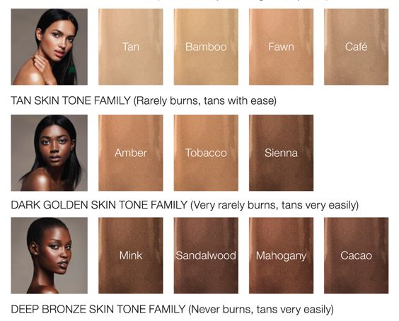 How to choose the perfect foundation shade make me up - Best kind of foundation pict ...