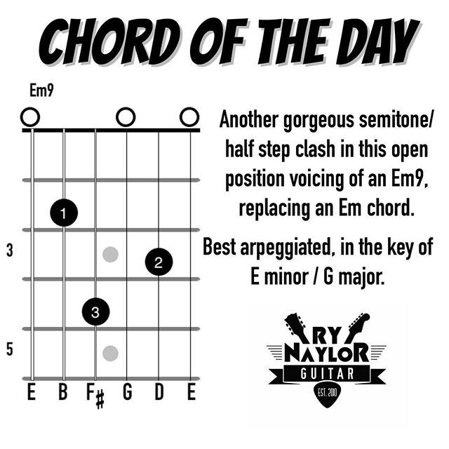 Chord Library Em9 Gtr Pinterest Guitars Guitar Chords And