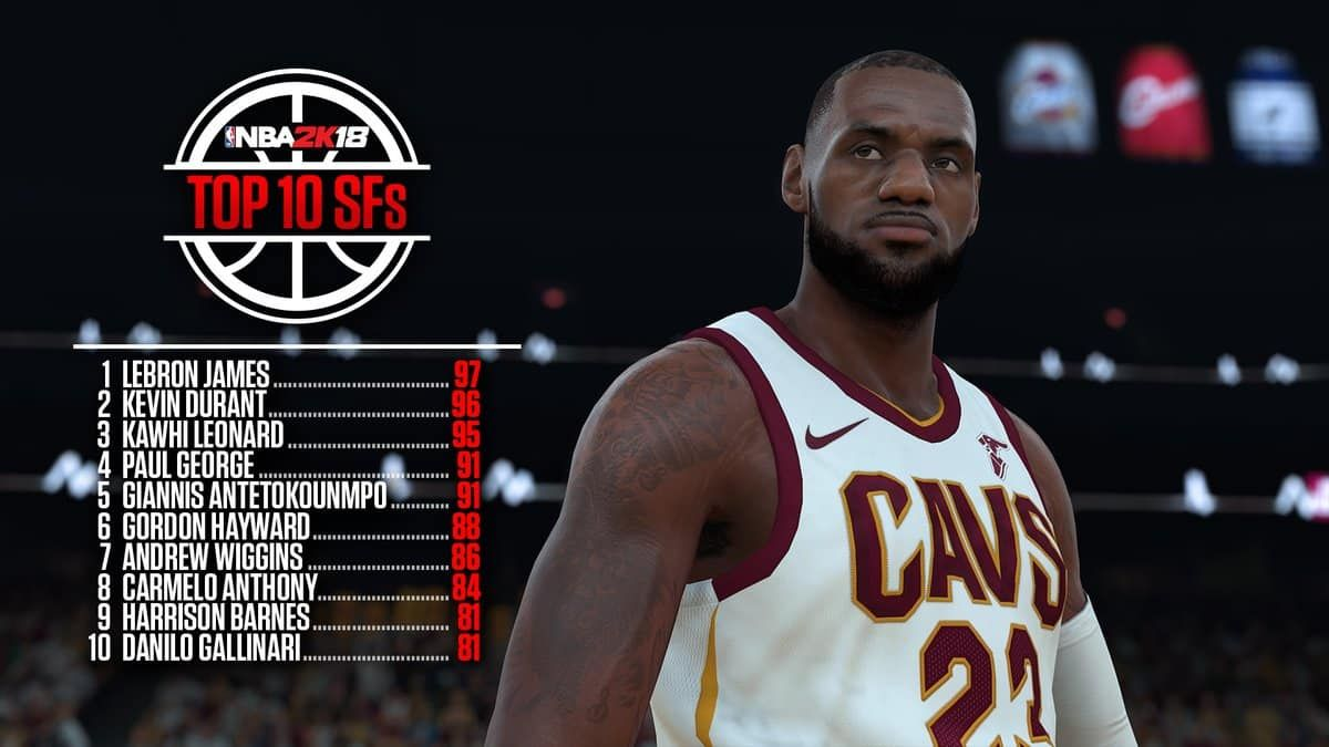 NBA 2K18 Ratings - Top 10 Small Forwards | Sports Gamers