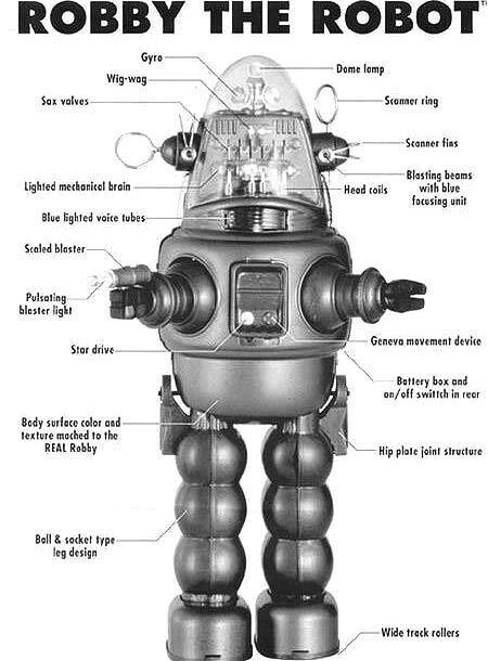 Forbidden Planet  Robby The Robot Tin Toy Diagram