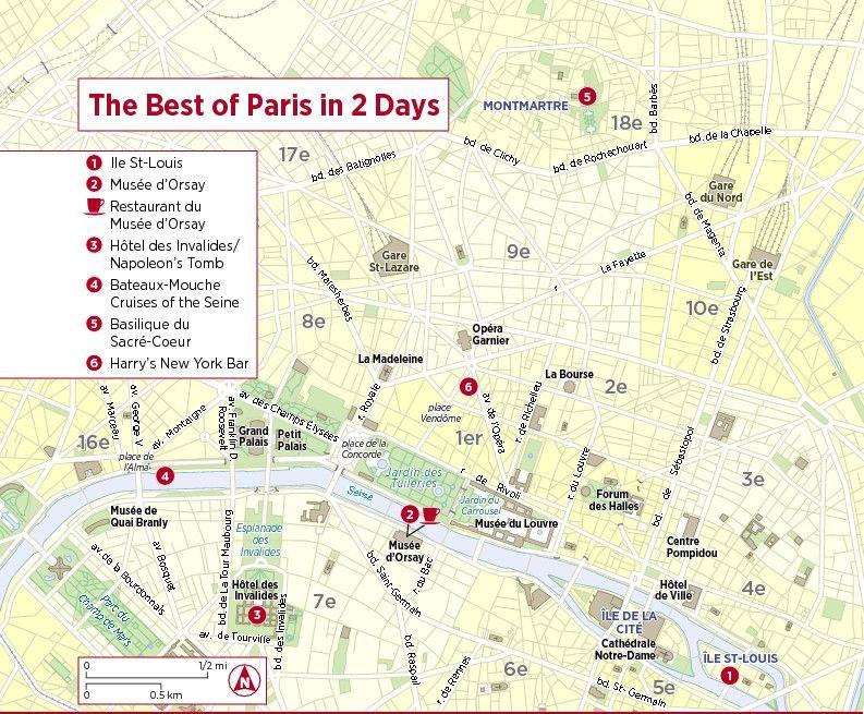 Paris One Day Walking Tour