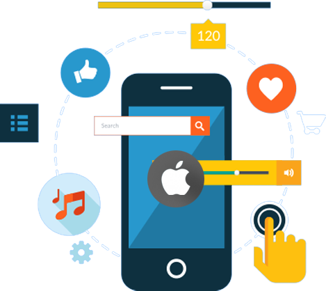 I phone application development Learn wordpress, Seo