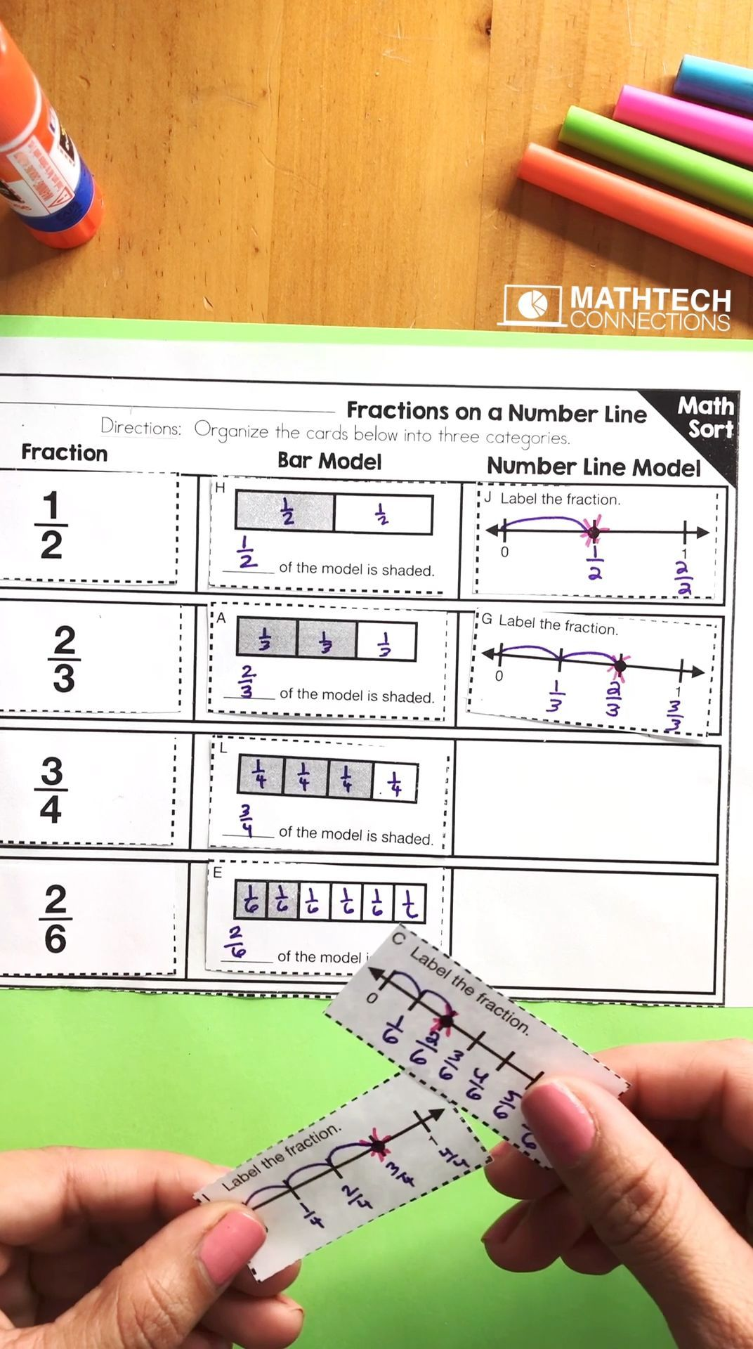 Special Education 4th Grade Math Worksheets Fractions Fractions Anchor Chart 2nd Grade Fraction Activities Fraction Games Math Activities Third Grade Math