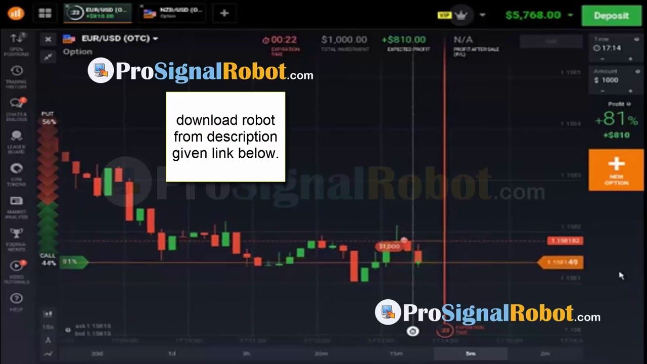 Liked On Youtube Forex Trading System Reviews Best Forex