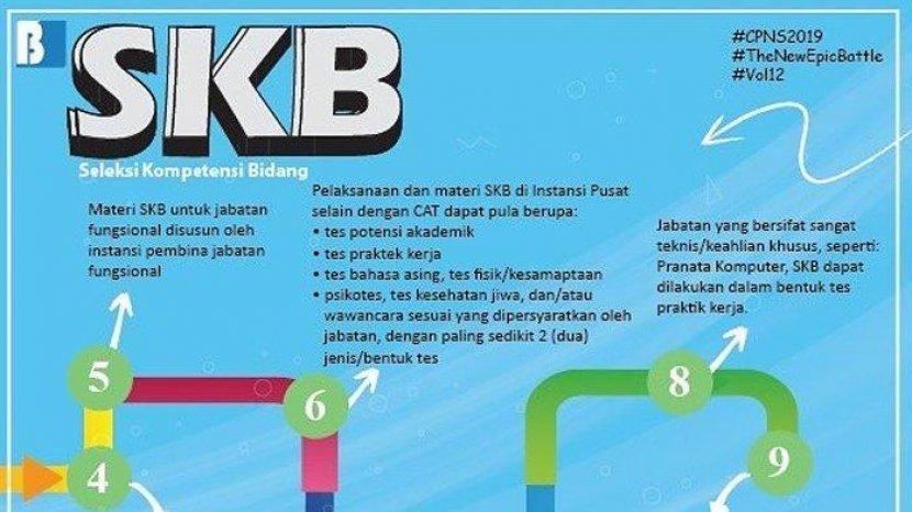 18++ Skb dalam cpns adalah ppdb 2021