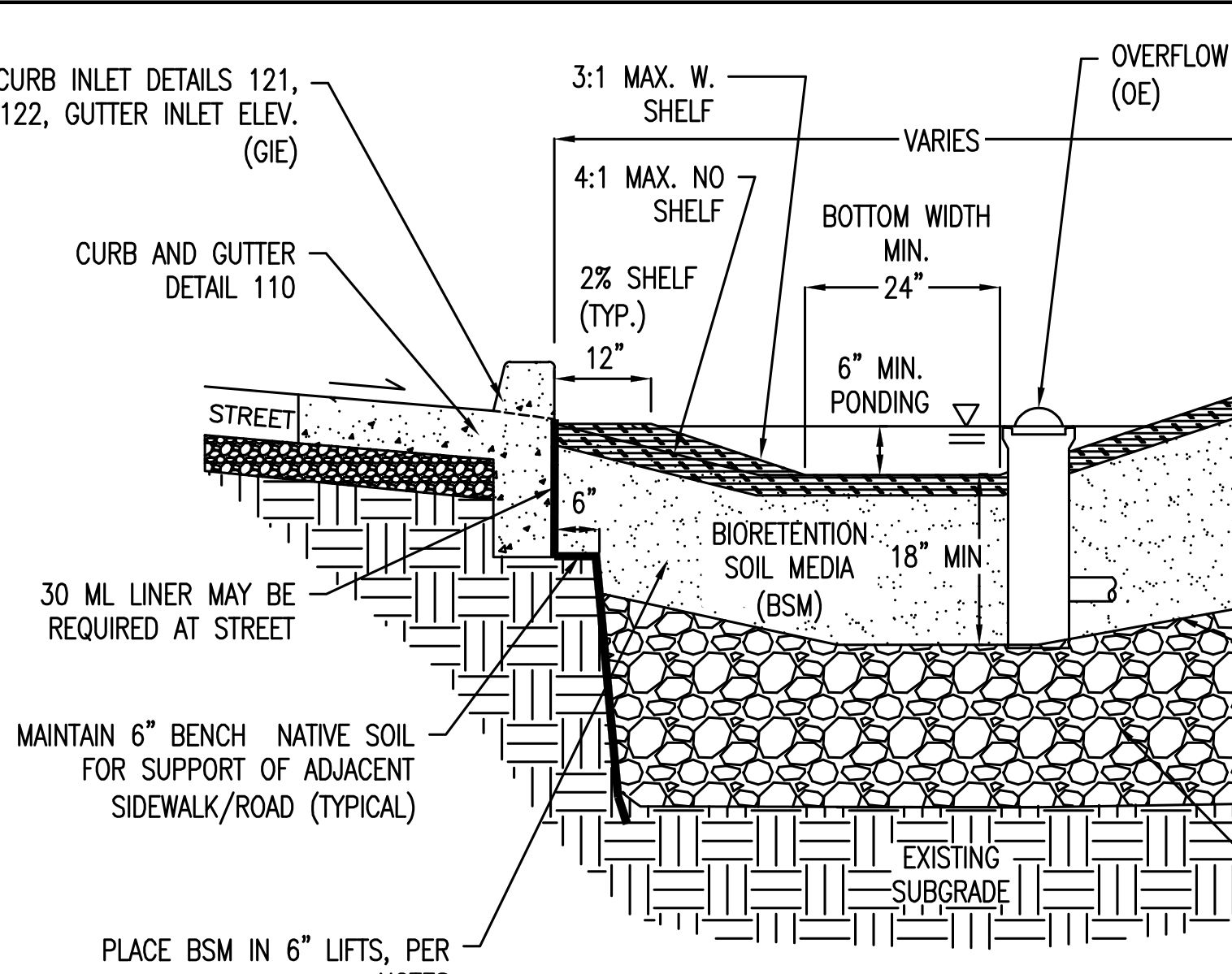 Lid Design Amp Construction