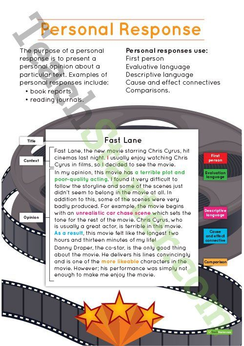 Personal Response Text Type Poster With Annotations Teaching