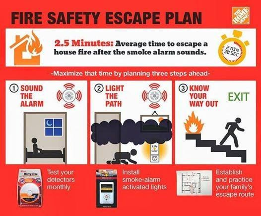 Fire Safety Escape Plan Fire and Safety Tools Pinterest - safety plans