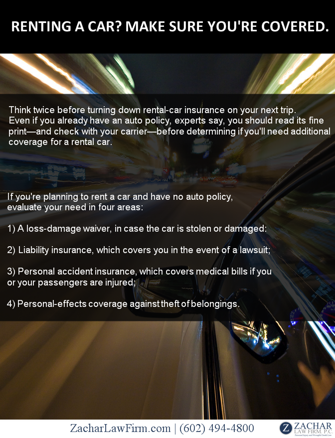 Renting A Car Make Sure You Re Adequately Insured Without Auto