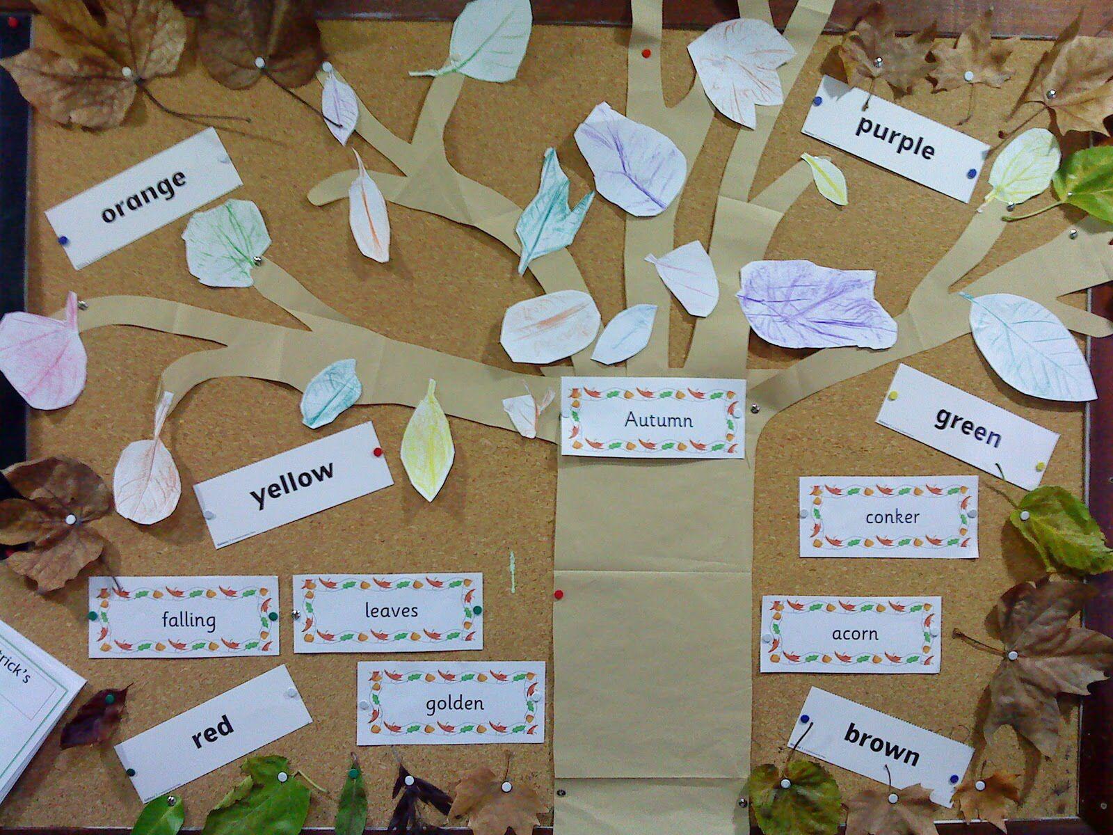 Palabras en inglés para los niños