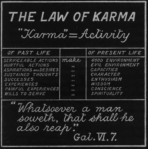 the law of karma After the law of knowledge, the next important law is the law of karma after  understanding the basics of the law of dharma or religion and the law of.