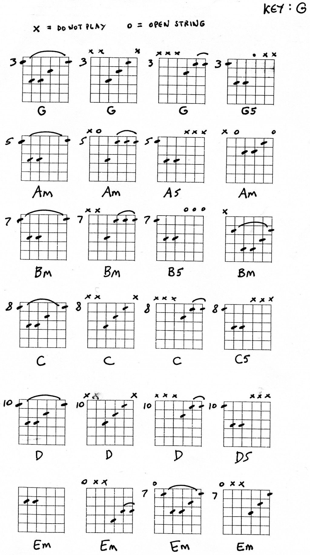Chord theory guitar gallery guitar chords examples guitar chords theory short cuts guitar chords music theory guitar chords theory short cuts fatherlandz gallery hexwebz Images