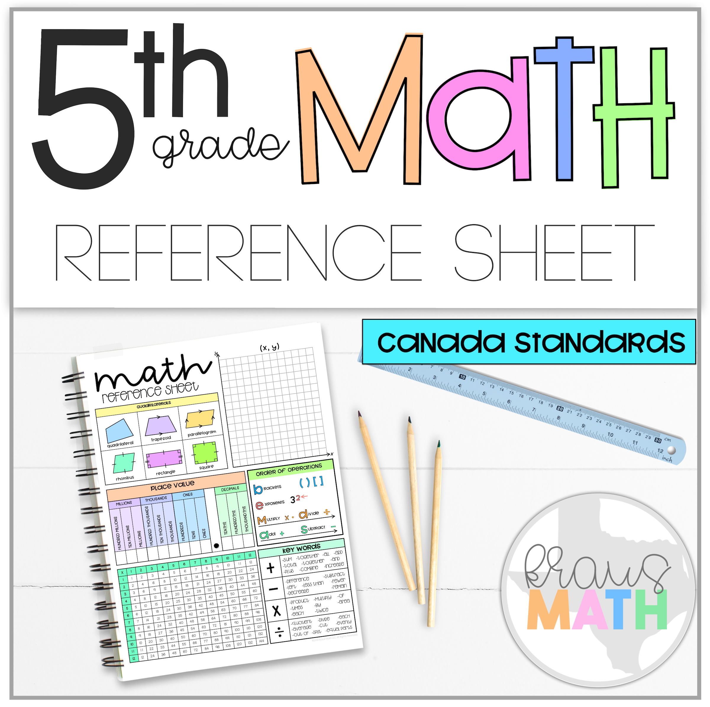 5th Grade Math Reference Sheet Canada