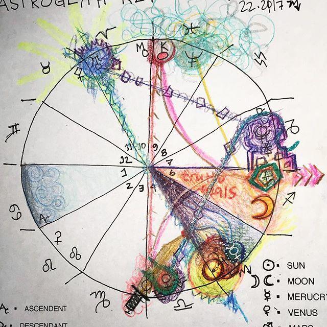 astrology, natal chart, natal chart art, astro art, astro, chart of the  day, diannafontes.artist, astroartisty | Natal charts, Art, AstroPinterest
