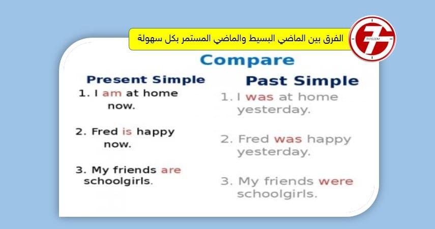 الفرق بين الماضي البسيط والماضي المستمر بكل سهولة Past Simple School Girl