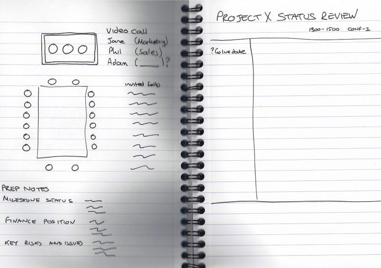 example meeting notes layout based on cornell technique