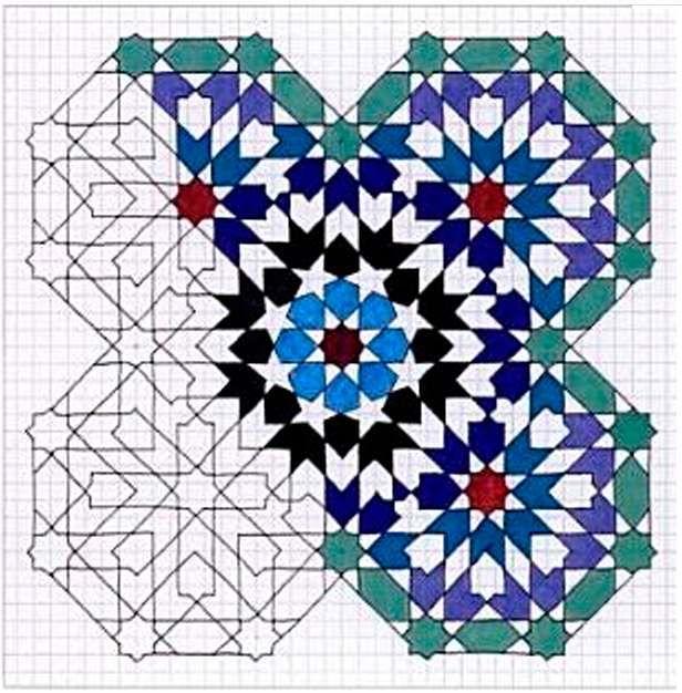 شكل هندسي أرابيسك Islamic Art Pattern Geometric Pattern Art Islamic Art