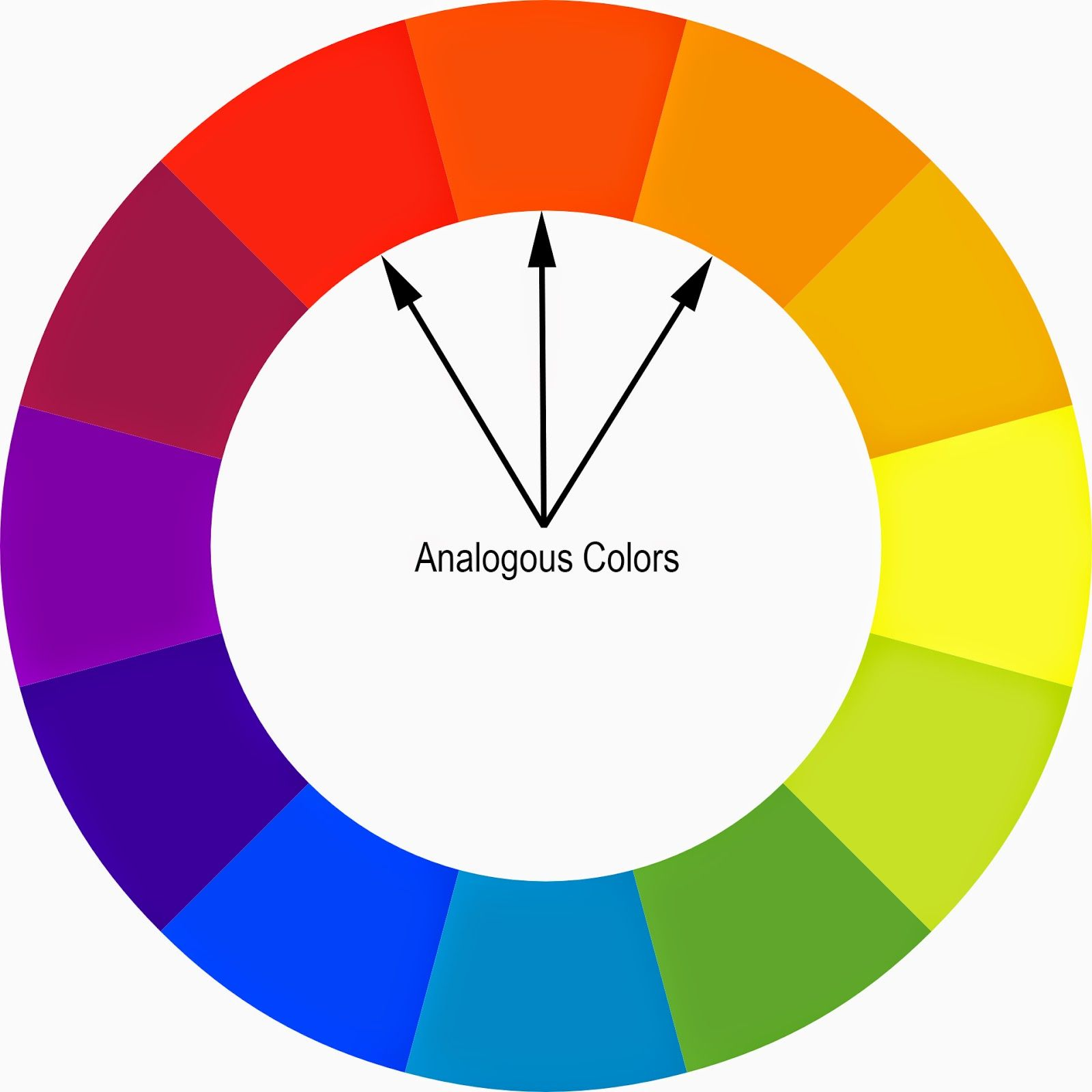Analogous Colours Google Search Analogous Colours