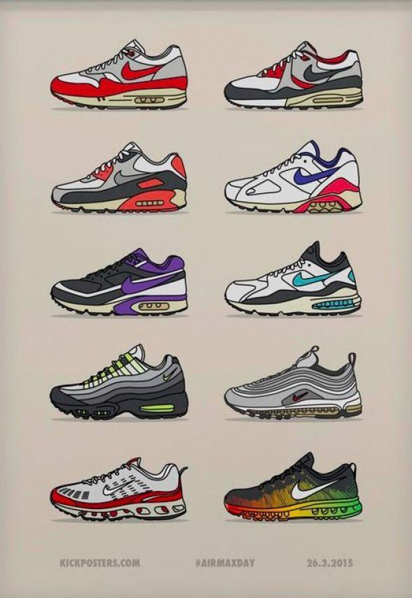 By Kick Posters Basketball Basketball Fashion Sneaker Posters Sneaker Art Nike Art