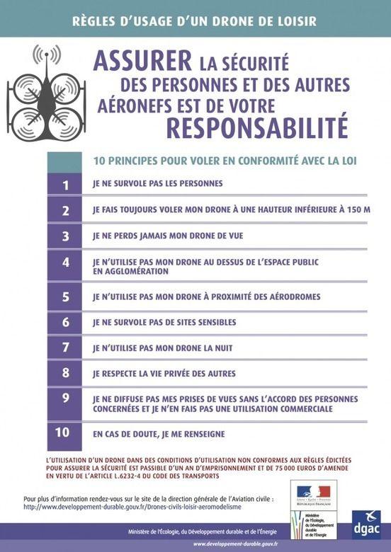 Les règles à respecter quand on a un #drone - Korben