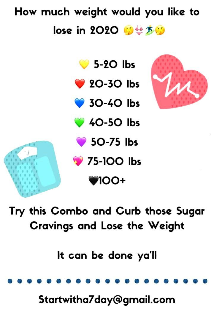 Lose the Weight in 2020 Weight loss made easy with this combo, try it today