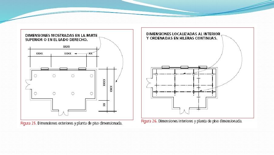 Convenciones De Dibujo Dibujo Tecnico Muebles Muro De Concreto Espejo De Agua Planos