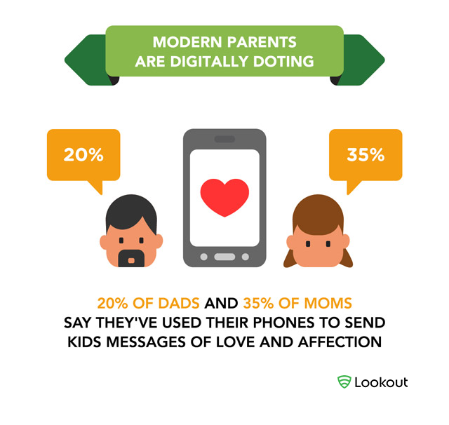 Mobile phone guide for parents of tweens