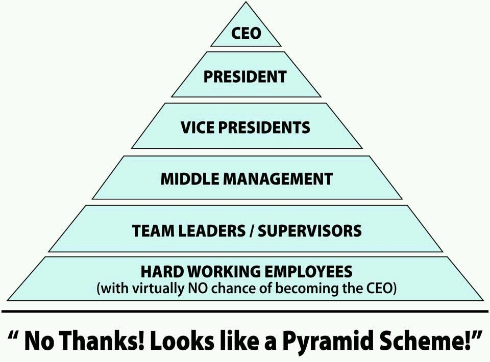 """""""No Thanks! Looks like a Pyramid Scheme!"""" I will pass that"""