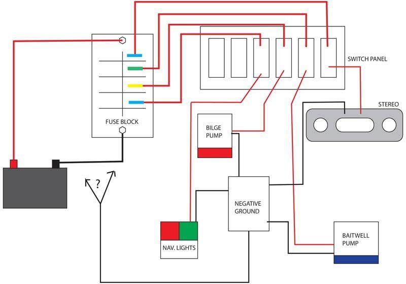 Switch Panel Wiring Diagram | Boat wiring, Jon boat, Boat restoration