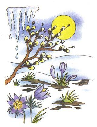 Картинка Весна | Раскраски, Иллюстрации арт, Весна