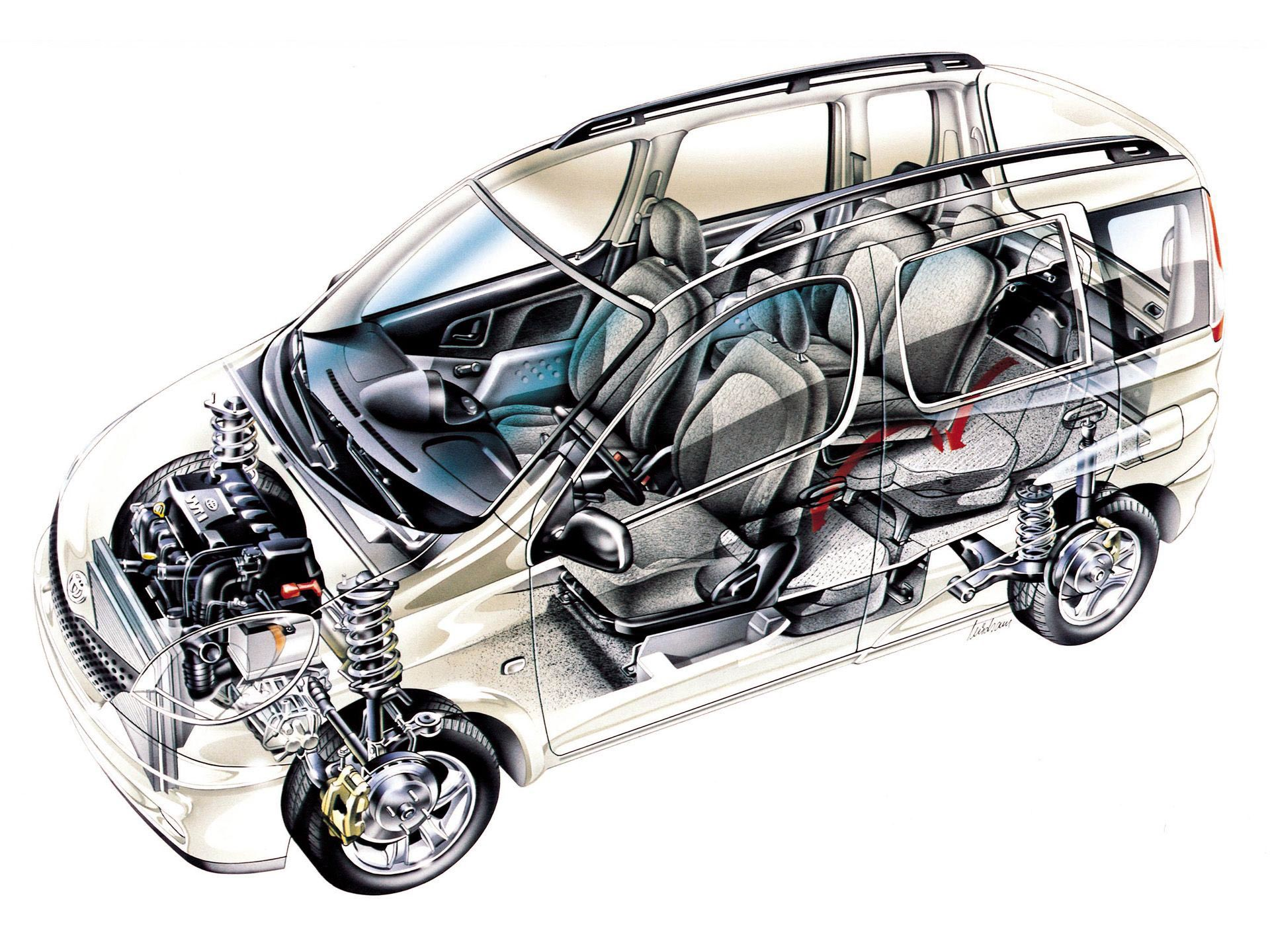 Toyota Yaris Verso Alter Balken Alter