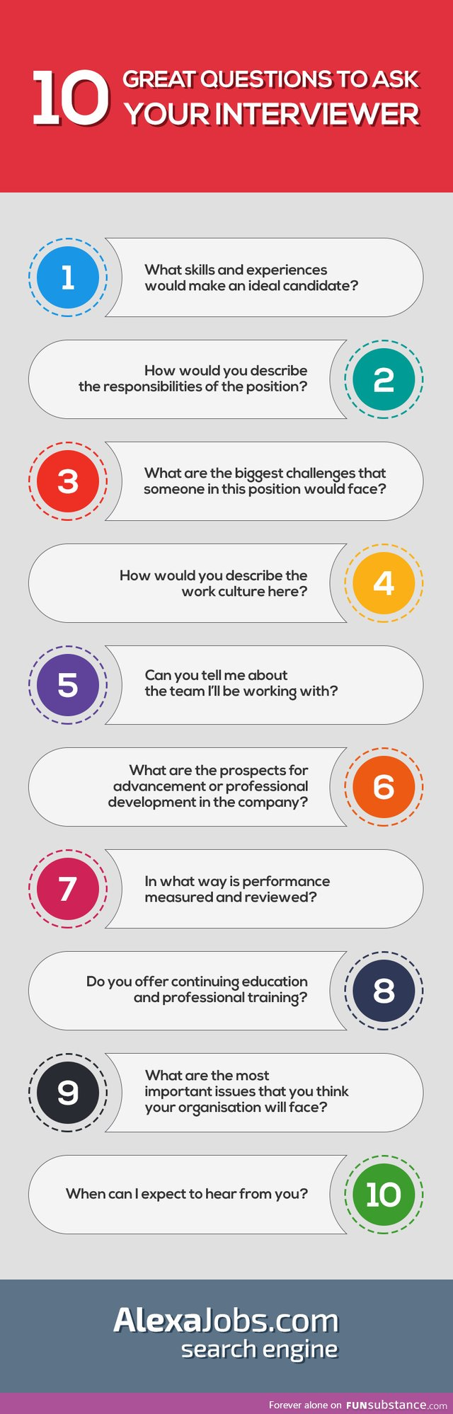 10 questions to ask your interviewer