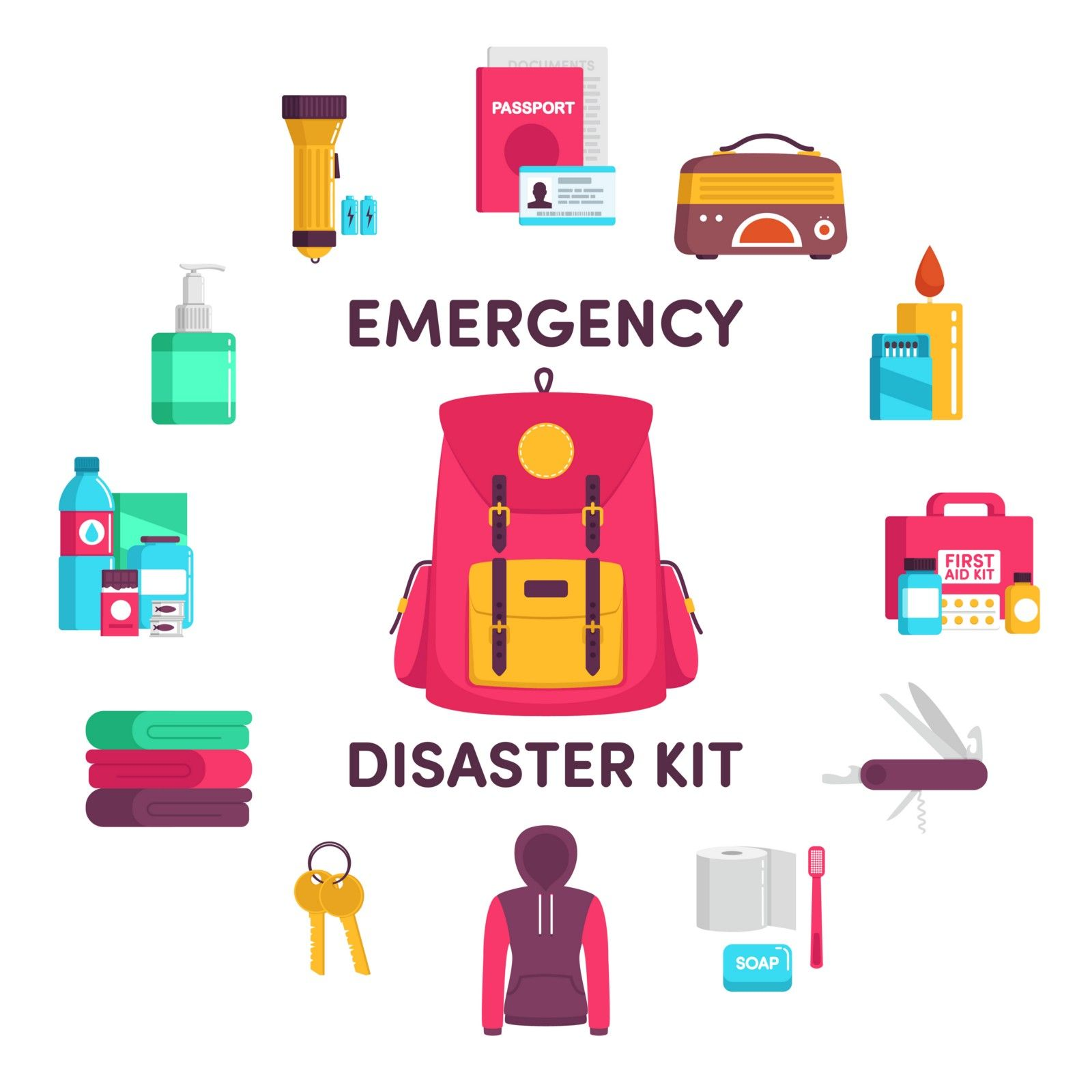 Steps To Take Before Disaster Strikes Avoid A Homeowners