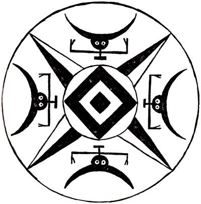 The Sign Of The Horns Protection Against The Evil Eye And Black