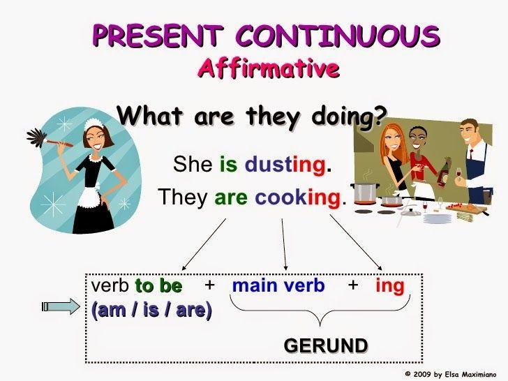 Resultado De Imagen Para Presente Continuo En Ingles Presente Continuo Apuntes De Clase Las Estaciones En Ingles