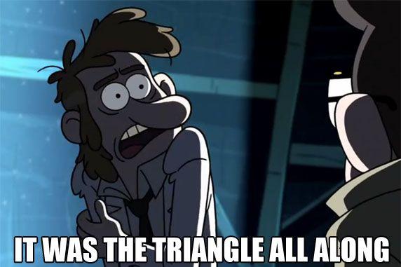 Discussing Gravity Falls like: