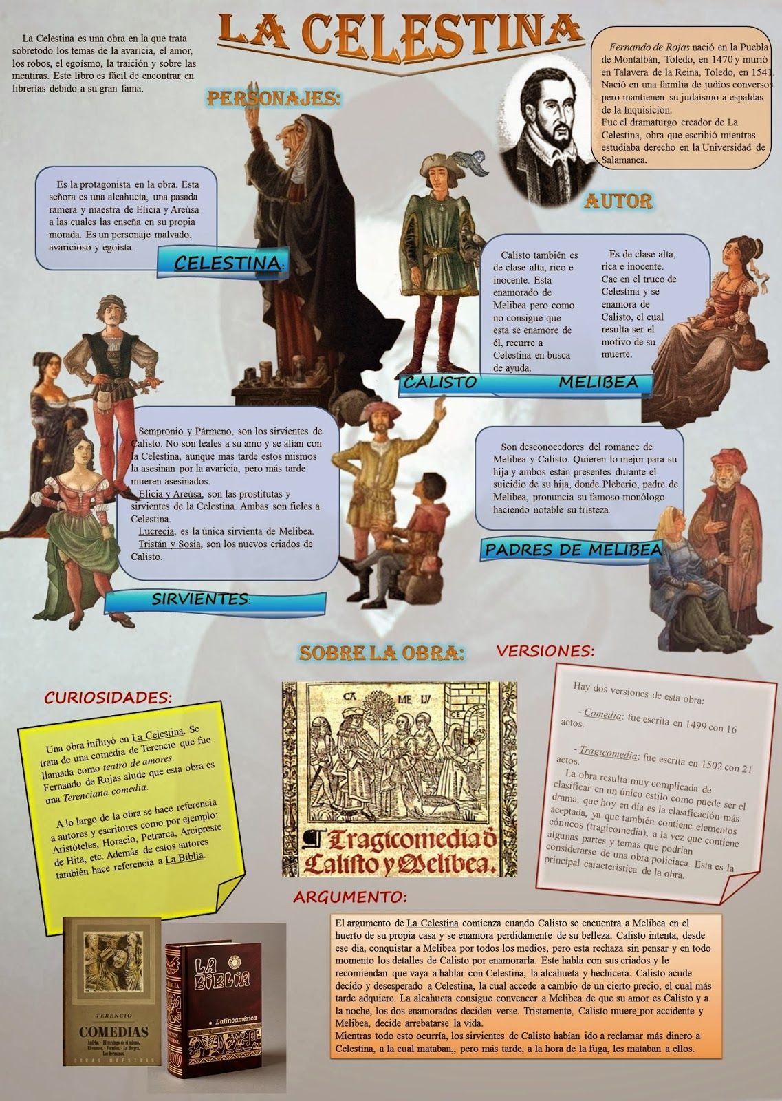 10 Ideas De La Celestina Celestina Literatura Española La Celestina Pelicula