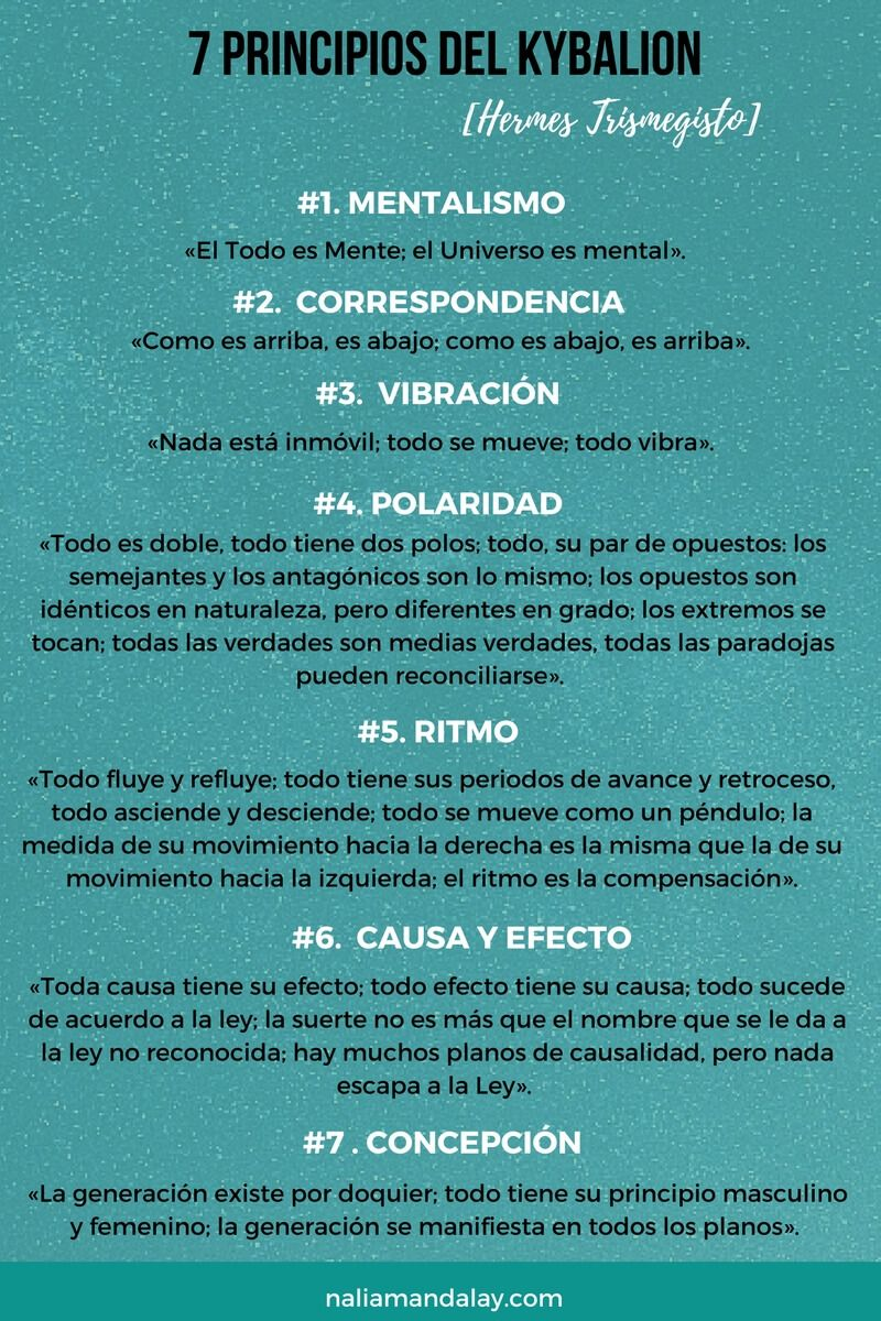 7 Principios del Kybalion de Hermes Trimegisto.