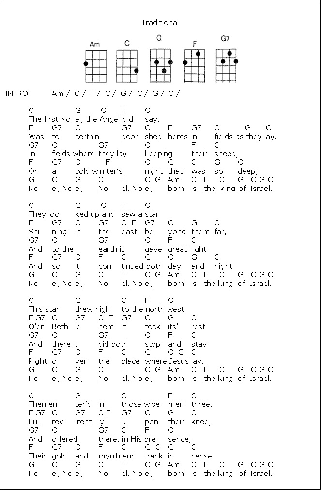 Noel Chords Image Collections Chord Guitar Finger Position