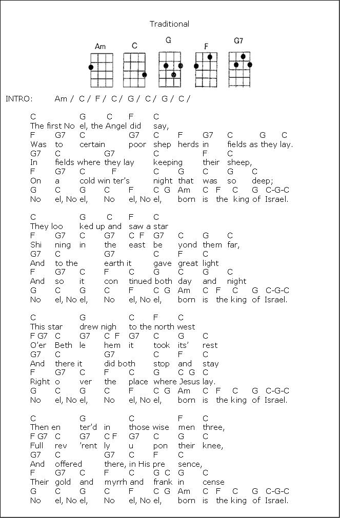 UKULELE CHORDS TABS | Ukulele and such | Pinterest | Songs, Ukulele songs and Guitars