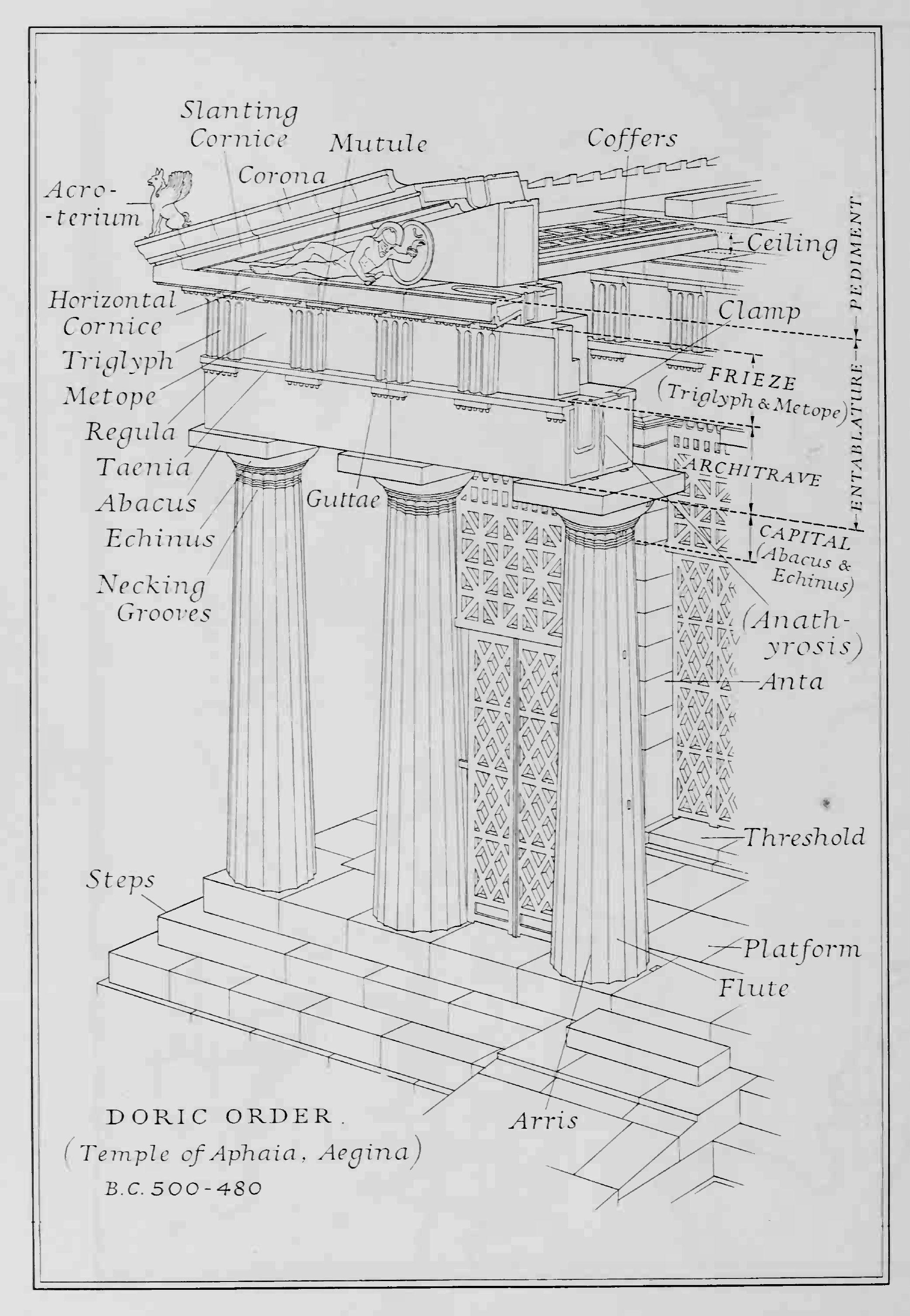 Greek Architectural Terms Facade
