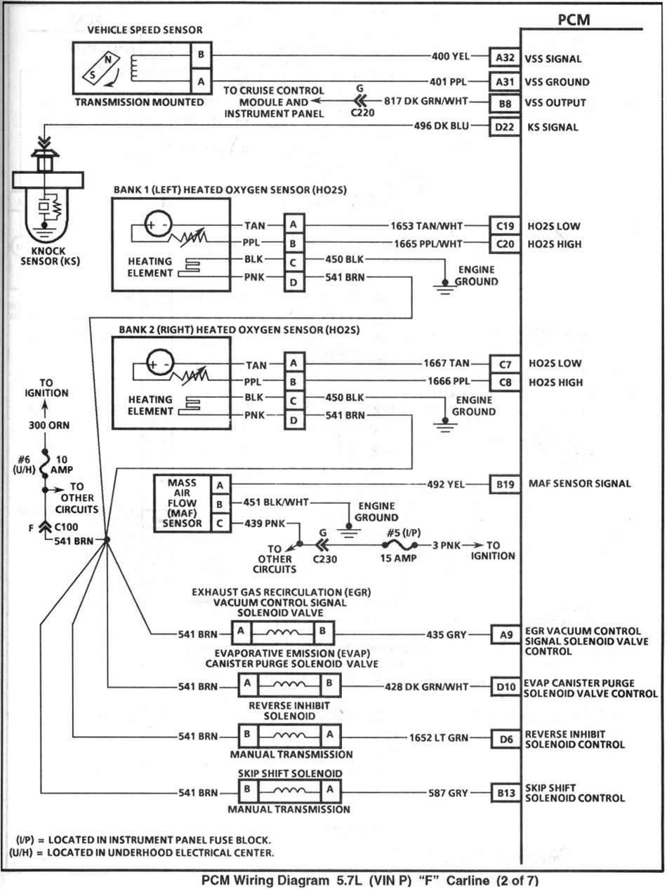 39bb3c67436128581457daa5aed4d0ba  Chevy Suburban Fuse Diagram on kayak rack for, can ls motor fit, front suspension, overland storage, bog tires,