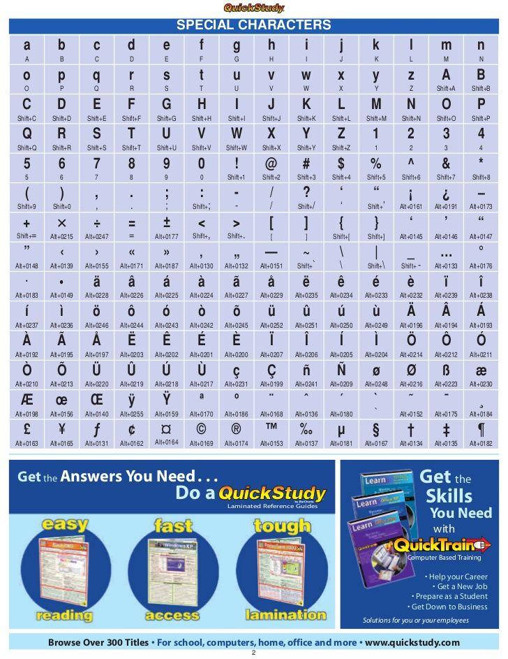Computer Shortcuts And Special Characters Computer Shortcuts
