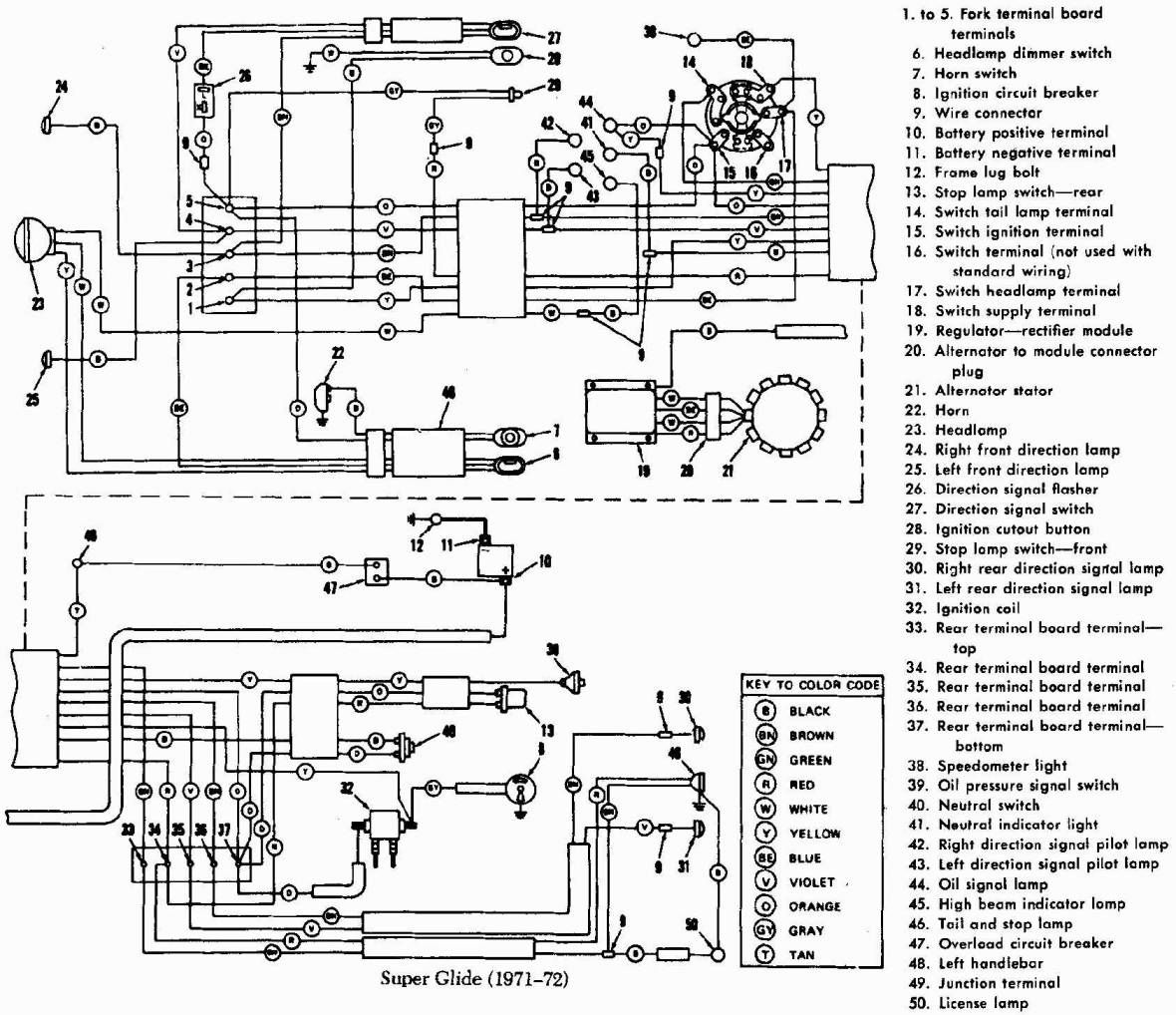 [DIAGRAM] Harley Davidson Street Glide Wiring Diagram For 2010