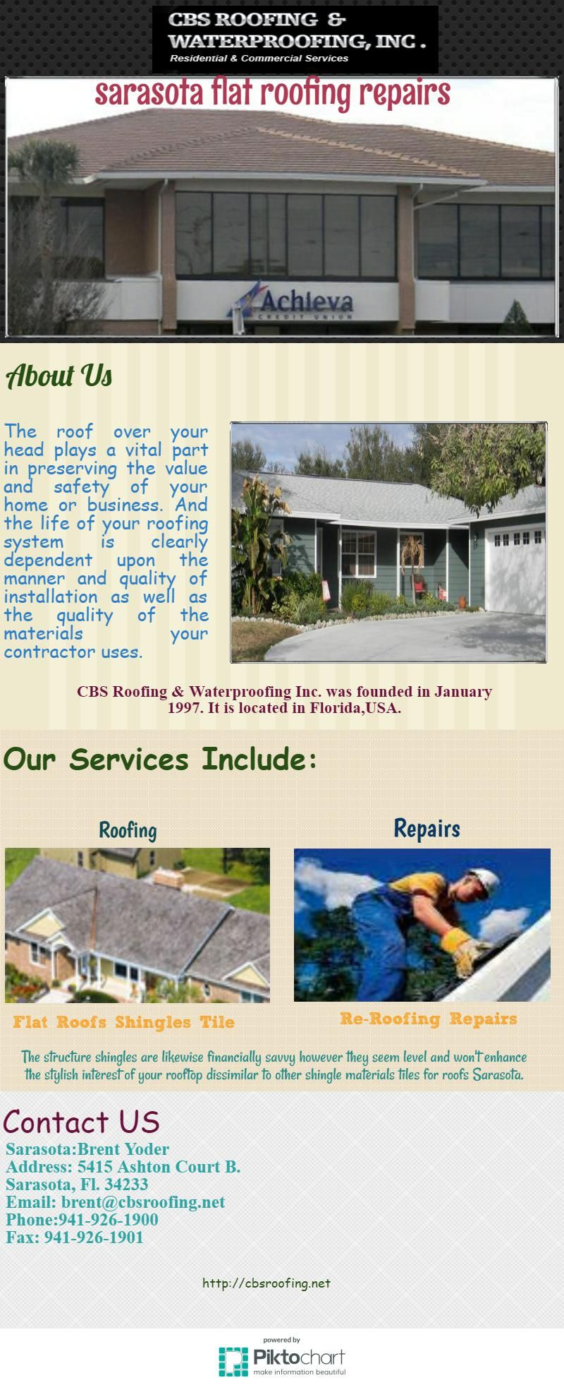 The Wooden Shingles Are Additionally Prescribed By A Few Roofers Since They Give Fabulous Stylish Interest To Your Rooftop And W Sarasota Shingling Roof Repair