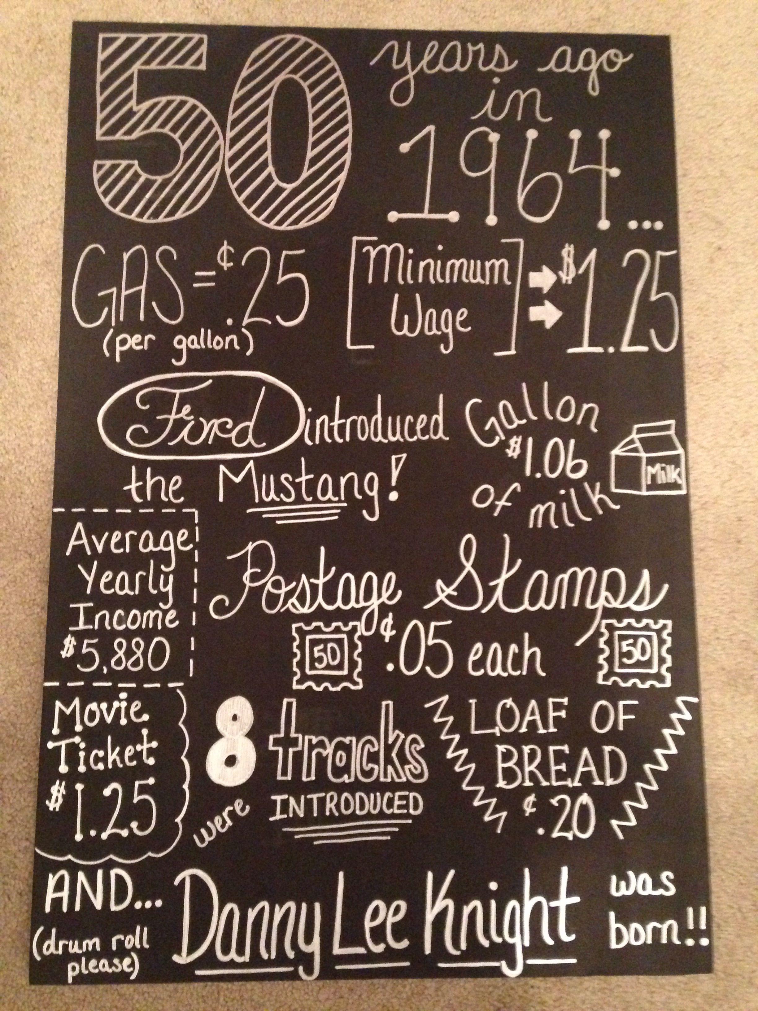 50th Birthday Sign Chalkboard Signs Birthday 50th Birthday
