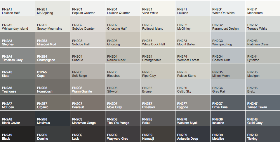 My 6 Favourite Dulux White Paints. | Studio 333/living ...
